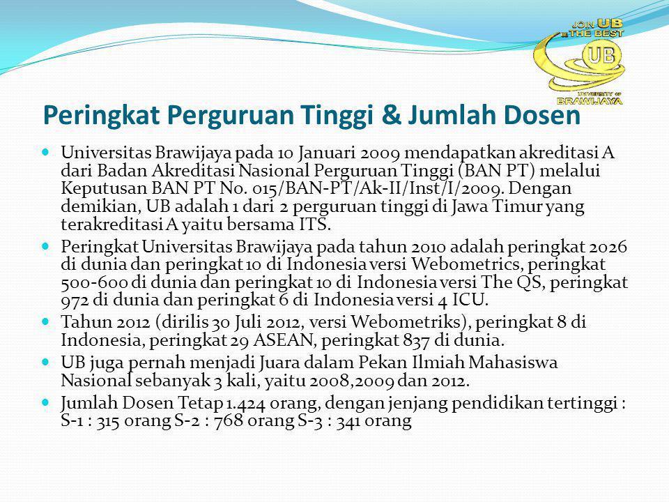 Peringkat Perguruan Tinggi & Jumlah Dosen Universitas Brawijaya pada 10 Januari 2009 mendapatkan akreditasi A dari Badan Akreditasi Nasional Perguruan Tinggi (BAN PT) melalui Keputusan BAN PT No.