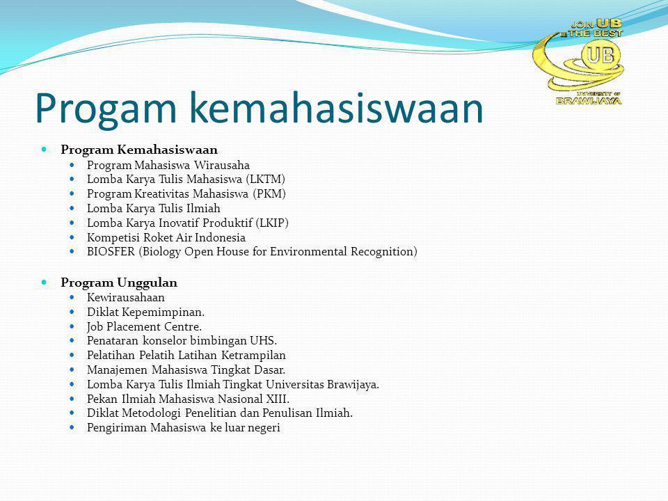 Progam kemahasiswaan Program Kemahasiswaan Program Mahasiswa Wirausaha Lomba Karya Tulis Mahasiswa (LKTM) Program Kreativitas Mahasiswa (PKM) Lomba Karya Tulis Ilmiah Lomba Karya Inovatif Produktif (LKIP) Kompetisi Roket Air Indonesia BIOSFER (Biology Open House for Environmental Recognition) Program Unggulan Kewirausahaan Diklat Kepemimpinan.