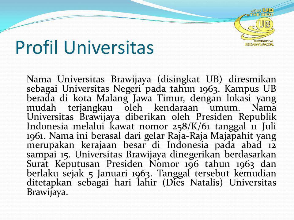 Profil Universitas Nama Universitas Brawijaya (disingkat UB) diresmikan sebagai Universitas Negeri pada tahun 1963. Kampus UB berada di kota Malang Ja