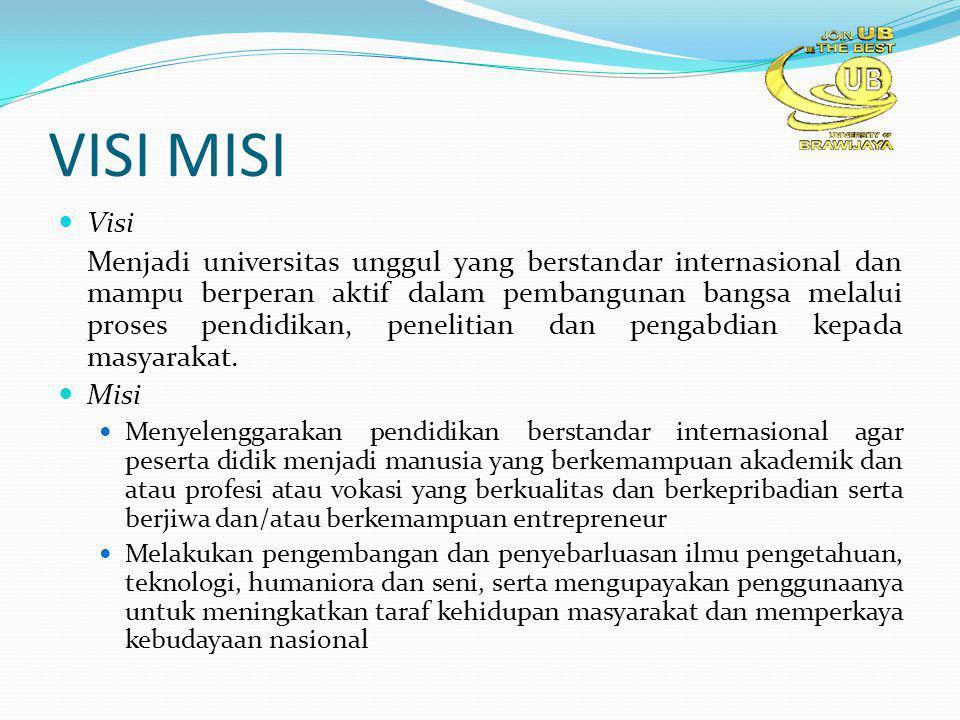 VISI MISI Visi Menjadi universitas unggul yang berstandar internasional dan mampu berperan aktif dalam pembangunan bangsa melalui proses pendidikan, penelitian dan pengabdian kepada masyarakat.