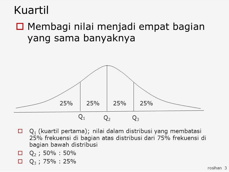 rosihan 3 Kuartil  Membagi nilai menjadi empat bagian yang sama banyaknya Q1Q1 Q2Q2 Q3Q3 25%  Q 1 (kuartil pertama); nilai dalam distribusi yang membatasi 25% frekuensi di bagian atas distribusi dari 75% frekuensi di bagian bawah distribusi  Q 2 ; 50% : 50%  Q 3 ; 75% : 25%