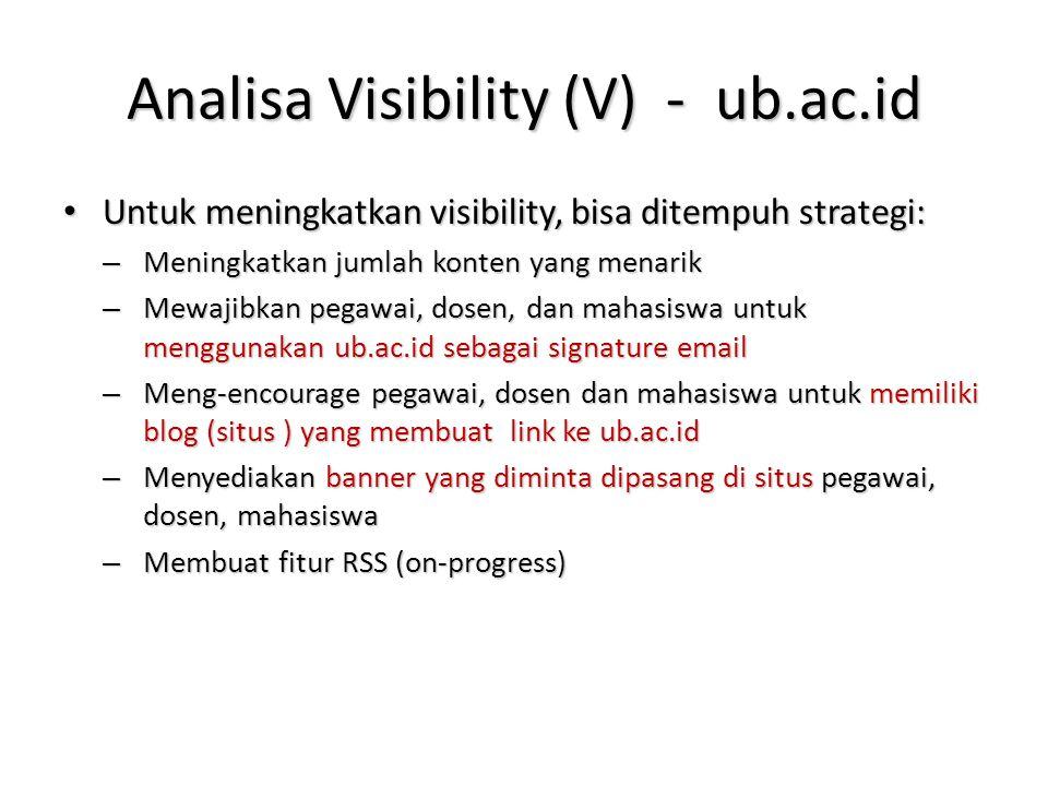 Analisa Visibility (V) - ub.ac.id Untuk meningkatkan visibility, bisa ditempuh strategi: Untuk meningkatkan visibility, bisa ditempuh strategi: – Meni