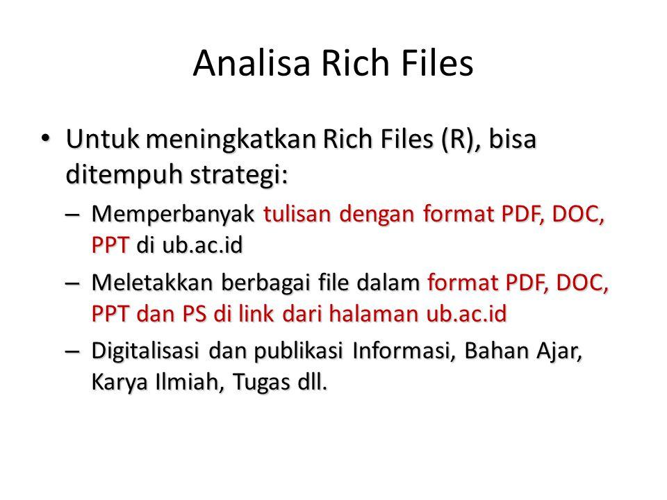 Analisa Rich Files Untuk meningkatkan Rich Files (R), bisa ditempuh strategi: Untuk meningkatkan Rich Files (R), bisa ditempuh strategi: – Memperbanya