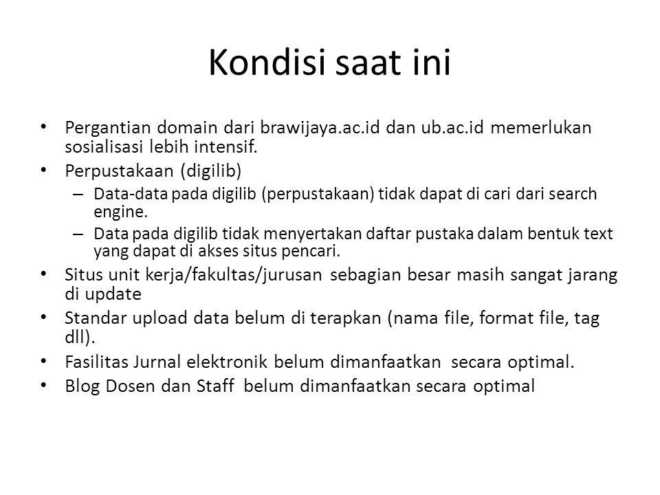 Kondisi saat ini Pergantian domain dari brawijaya.ac.id dan ub.ac.id memerlukan sosialisasi lebih intensif. Perpustakaan (digilib) – Data-data pada di