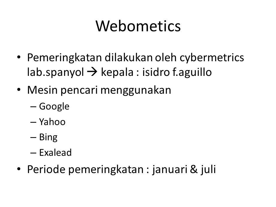 Webometics Pemeringkatan dilakukan oleh cybermetrics lab.spanyol  kepala : isidro f.aguillo Mesin pencari menggunakan – Google – Yahoo – Bing – Exale