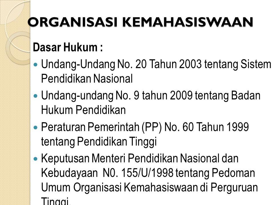 ORGANISASI KEMAHASISWAAN Dasar Hukum : Undang-Undang No.