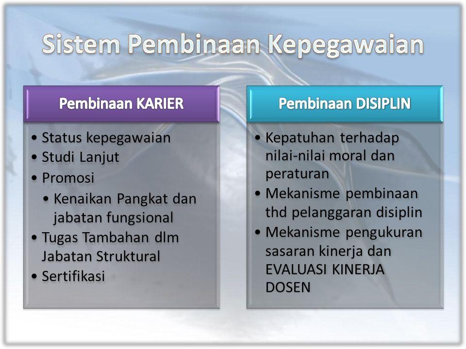 Status kepegawaian Studi Lanjut Promosi Kenaikan Pangkat dan jabatan fungsional Tugas Tambahan dlm Jabatan Struktural Sertifikasi Kepatuhan terhadap n