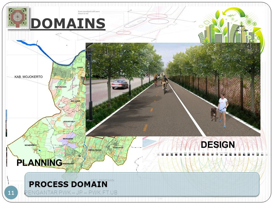 PENGANTAR PWK – JP – PWK.FT.UB 11 DOMAINS PROCESS DOMAIN PLANNING DESIGN