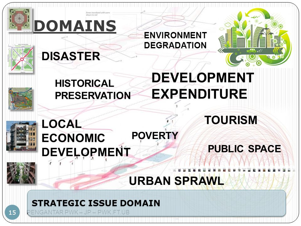 PENGANTAR PWK – JP – PWK.FT.UB 15 DOMAINS STRATEGIC ISSUE DOMAIN DISASTER ENVIRONMENT DEGRADATION HISTORICAL PRESERVATION TOURISM DEVELOPMENT EXPENDITURE LOCAL ECONOMIC DEVELOPMENT POVERTY PUBLIC SPACE URBAN SPRAWL