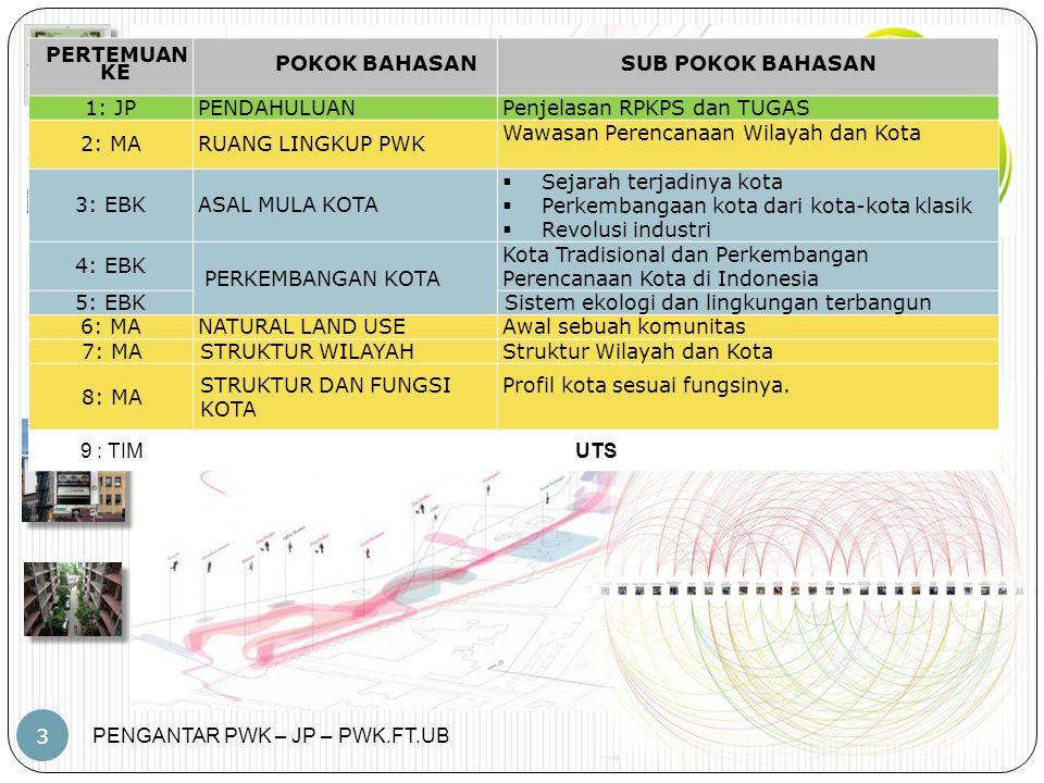PENGANTAR PWK – JP – PWK.FT.UB 4 PERTEMUAN KE POKOK BAHASANSUB POKOK BAHASAN 10: JP PENGANTAR PERENCANAAN  Unsur-unsur Perencanaan  Proses perencanaan  Pengantar Teknik Perencanaan 11: JP Trend dan Isu Perencanaan 12: EBK PELAYANAN UMUM PERMUKIMAN Pengantar sistem transportasi 13: MA PELAYANAN UMUM PERMUKIMAN Pengantar sistem utilitas 14: JP PELAYANAN UMUM PERMUKIMAN Pelayanan fasilitas umum dalam PWK 15: JPMANAJEMEN KOTA Komponen manajemen kota Perencanaan sebagai bagian dari manajemen kota.