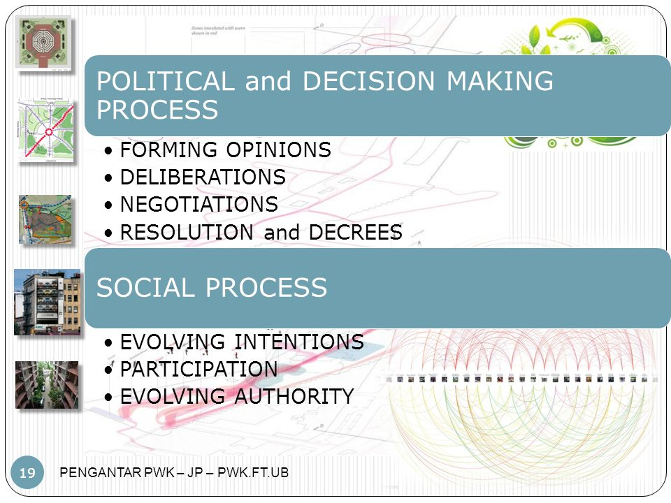 PENGANTAR PWK – JP – PWK.FT.UB 19 POLITICAL and DECISION MAKING PROCESS FORMING OPINIONS DELIBERATIONS NEGOTIATIONS RESOLUTION and DECREES SOCIAL PROCESS EVOLVING INTENTIONS PARTICIPATION EVOLVING AUTHORITY