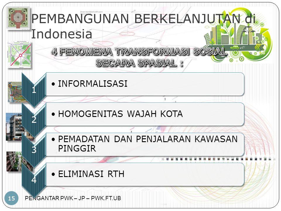 PENGANTAR PWK – JP – PWK.FT.UB 15 PEMBANGUNAN BERKELANJUTAN di Indonesia