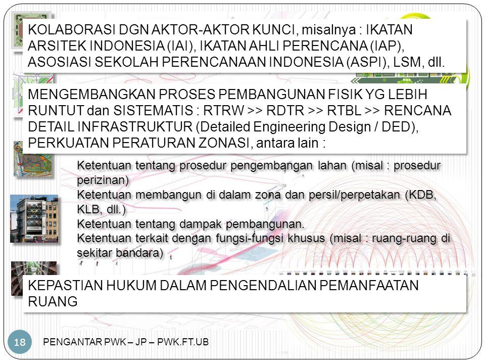 PENGANTAR PWK – JP – PWK.FT.UB 18 KOLABORASI DGN AKTOR-AKTOR KUNCI, misalnya : IKATAN ARSITEK INDONESIA (IAI), IKATAN AHLI PERENCANA (IAP), ASOSIASI S