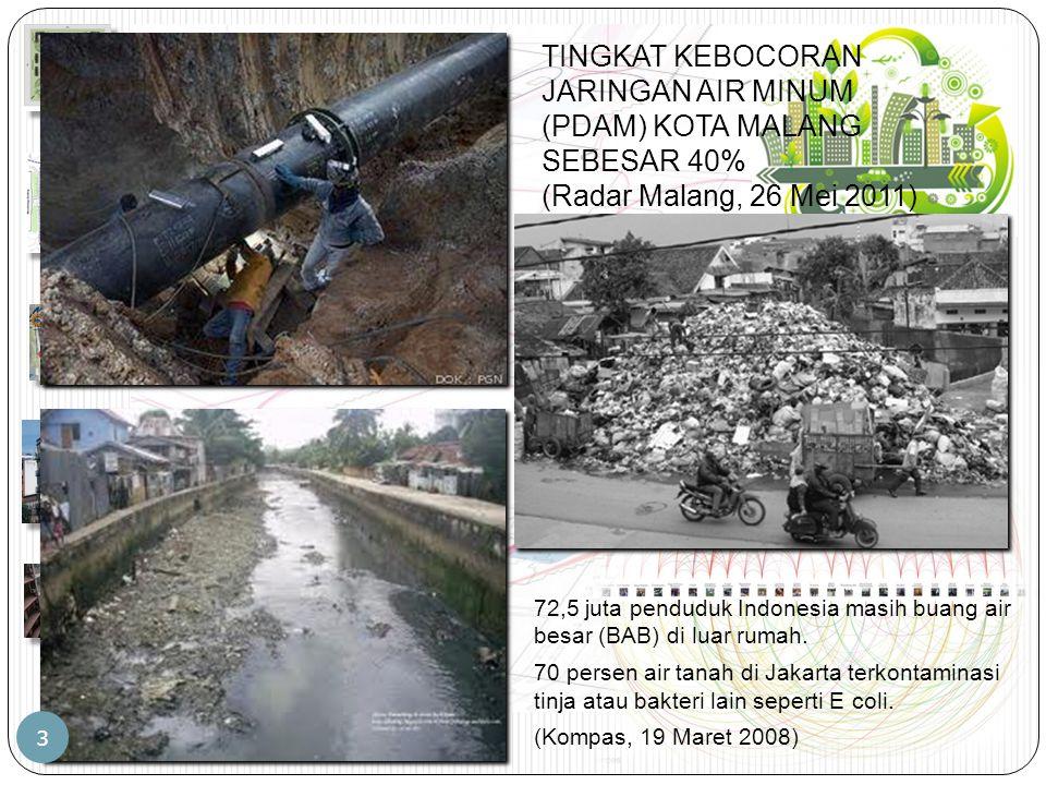 PENGANTAR PWK – JP – PWK.FT.UB 72,5 juta penduduk Indonesia masih buang air besar (BAB) di luar rumah. 70 persen air tanah di Jakarta terkontaminasi t