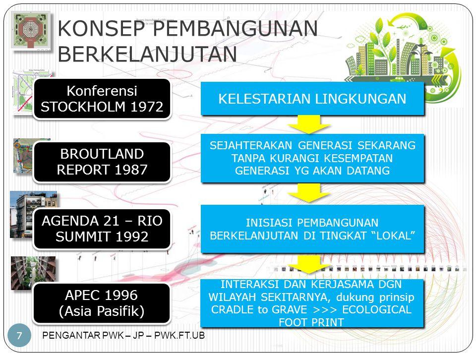 PENGANTAR PWK – JP – PWK.FT.UB 18 KOLABORASI DGN AKTOR-AKTOR KUNCI, misalnya : IKATAN ARSITEK INDONESIA (IAI), IKATAN AHLI PERENCANA (IAP), ASOSIASI SEKOLAH PERENCANAAN INDONESIA (ASPI), LSM, dll.