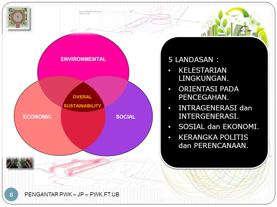 PENGANTAR PWK – JP – PWK.FT.UB 8 5 LANDASAN : KELESTARIAN LINGKUNGAN. ORIENTASI PADA PENCEGAHAN. INTRAGENERASI dan INTERGENERASI. SOSIAL dan EKONOMI.