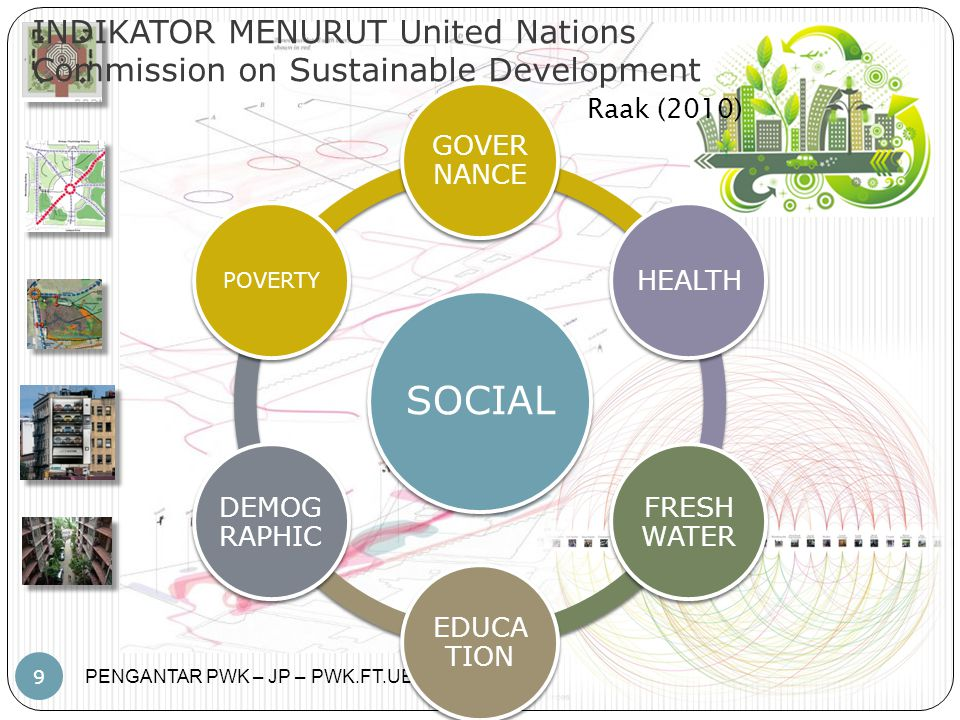 PENGANTAR PWK – JP – PWK.FT.UB 9 INDIKATOR MENURUT United Nations Commission on Sustainable Development Raak (2010) SOCIAL GOVER NANCE HEALTH FRESH WATER EDUCA TION DEMOG RAPHIC POVERTY
