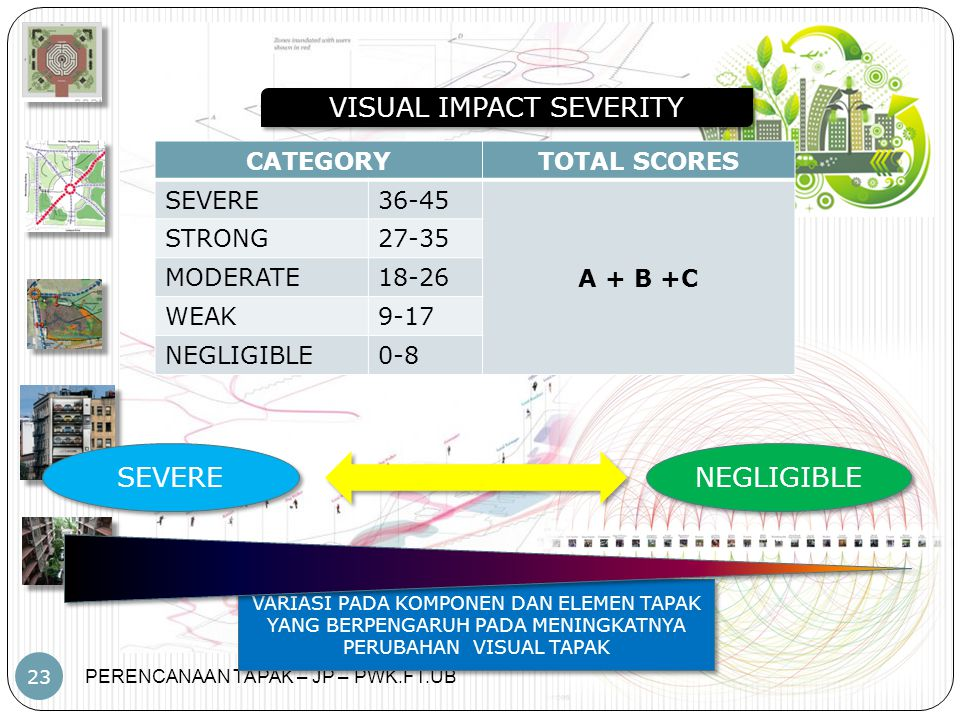 PERENCANAAN TAPAK – JP – PWK.FT.UB 23 CATEGORYTOTAL SCORES SEVERE36-45 A + B +C STRONG27-35 MODERATE18-26 WEAK9-17 NEGLIGIBLE0-8 VISUAL IMPACT SEVERIT