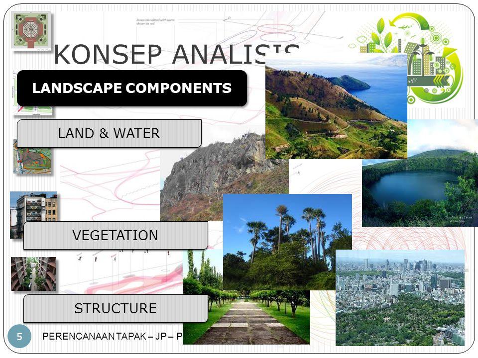 PERENCANAAN TAPAK – JP – PWK.FT.UB KONSEP ANALISIS 5 LANDSCAPE COMPONENTS LAND & WATER VEGETATION STRUCTURE
