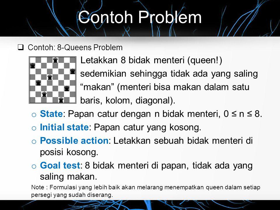 """Contoh Problem  Contoh: 8-Queens Problem Letakkan 8 bidak menteri (queen!) sedemikian sehingga tidak ada yang saling """"makan"""" (menteri bisa makan dala"""