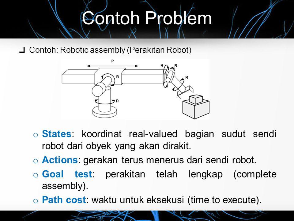 Contoh Problem  Contoh: Robotic assembly (Perakitan Robot) o States: koordinat real-valued bagian sudut sendi robot dari obyek yang akan dirakit. o A
