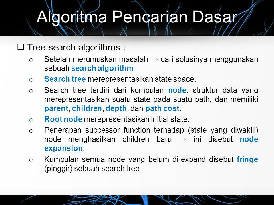 Algoritma Pencarian Dasar  Tree search algorithms : o Setelah merumuskan masalah → cari solusinya menggunakan sebuah search algorithm o Search tree m
