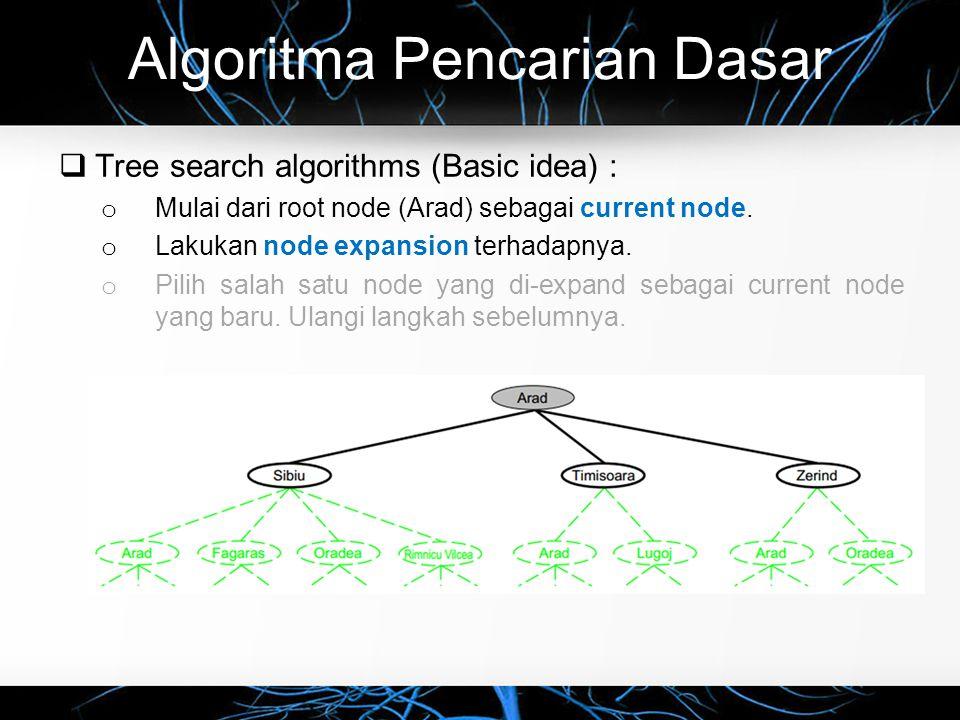 Algoritma Pencarian Dasar  Tree search algorithms (Basic idea) : o Mulai dari root node (Arad) sebagai current node. o Lakukan node expansion terhada