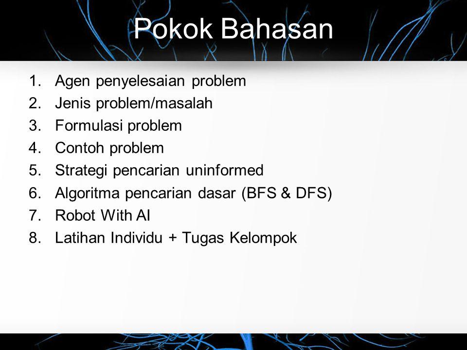 Pokok Bahasan 1.Agen penyelesaian problem 2.Jenis problem/masalah 3.Formulasi problem 4.Contoh problem 5.Strategi pencarian uninformed 6.Algoritma pen