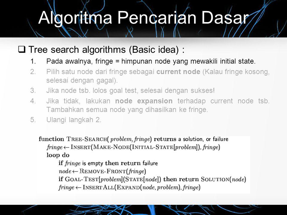 Algoritma Pencarian Dasar  Tree search algorithms (Basic idea) : 1.Pada awalnya, fringe = himpunan node yang mewakili initial state. 2.Pilih satu nod
