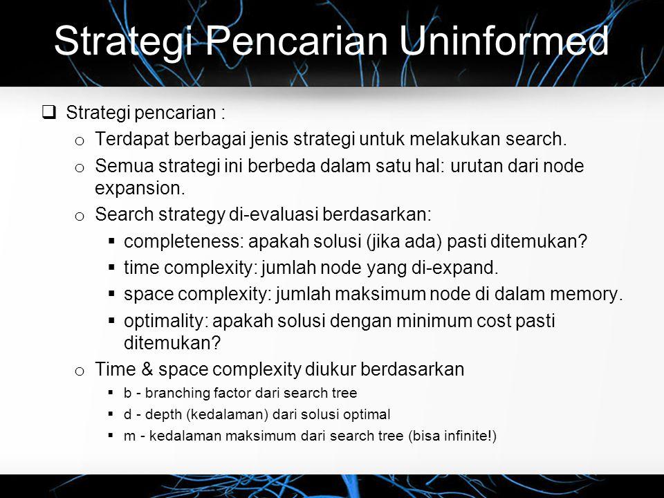 Strategi Pencarian Uninformed  Strategi pencarian : o Terdapat berbagai jenis strategi untuk melakukansearch. o Semua strategi ini berbeda dalam satu