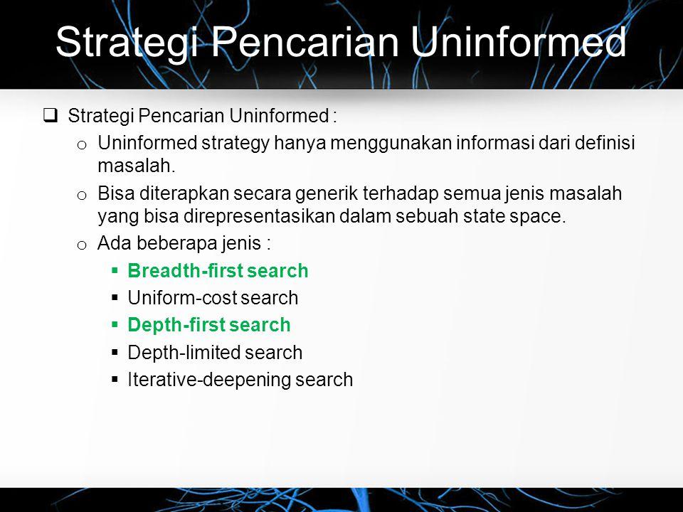 Strategi Pencarian Uninformed  Strategi Pencarian Uninformed : o Uninformed strategy hanya menggunakan informasi dari definisi masalah. o Bisa ditera