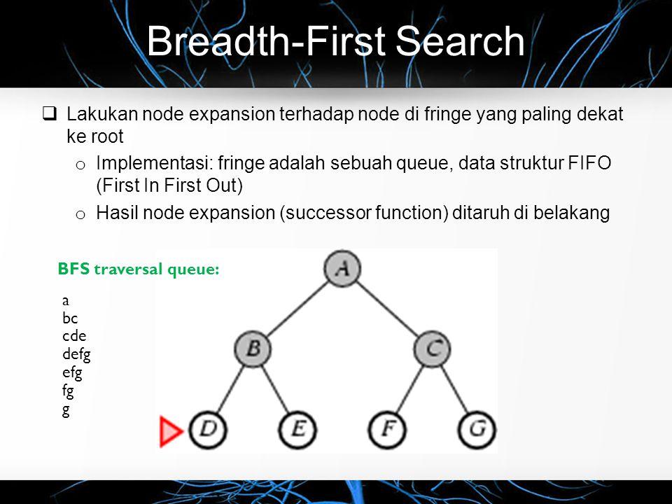 Breadth-First Search  Lakukan node expansion terhadap node di fringe yang paling dekat ke root o Implementasi: fringe adalah sebuah queue, data struk