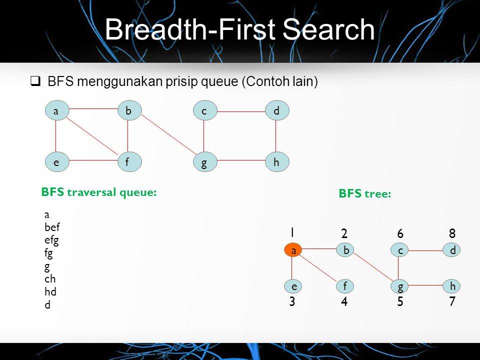 Breadth-First Search  BFS menggunakan prisip queue (Contoh lain) BFS traversal queue: ab ef cd gh BFS tree: ab ef cd gh a bef efg fg g ch hd d 1 3 26