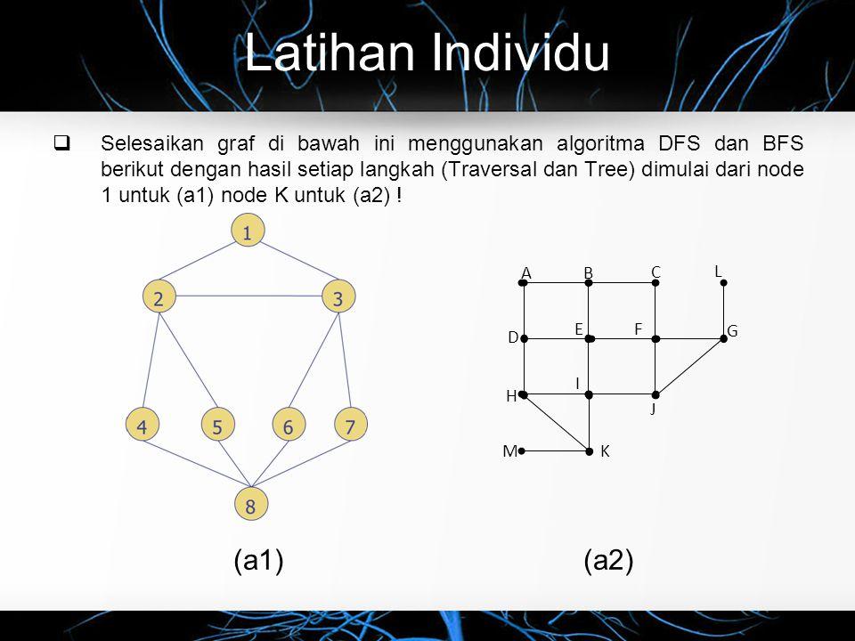 Latihan Individu  Selesaikan graf di bawah ini menggunakan algoritma DFS dan BFS berikut dengan hasil setiap langkah (Traversal dan Tree) dimulai dar