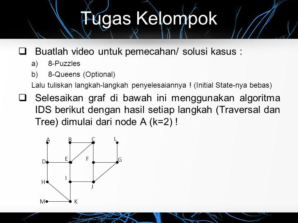 Tugas Kelompok  Buatlah video untuk pemecahan/ solusi kasus : a)8-Puzzles b)8-Queens (Optional) Lalu tuliskan langkah-langkah penyelesaiannya ! (Init