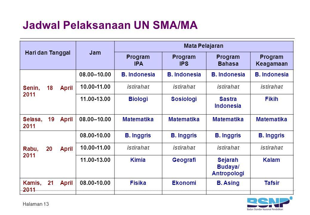 Jadwal Pelaksanaan UN SMA/MA Halaman 13 Hari dan TanggalJam Mata Pelajaran Program IPA Program IPS Program Bahasa Program Keagamaan Senin, 18 April 20