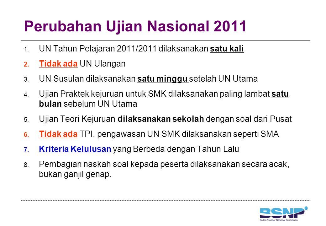 Perubahan Ujian Nasional 2011 1. UN Tahun Pelajaran 2011/2011 dilaksanakan satu kali 2. Tidak ada UN Ulangan 3. UN Susulan dilaksanakan satu minggu se