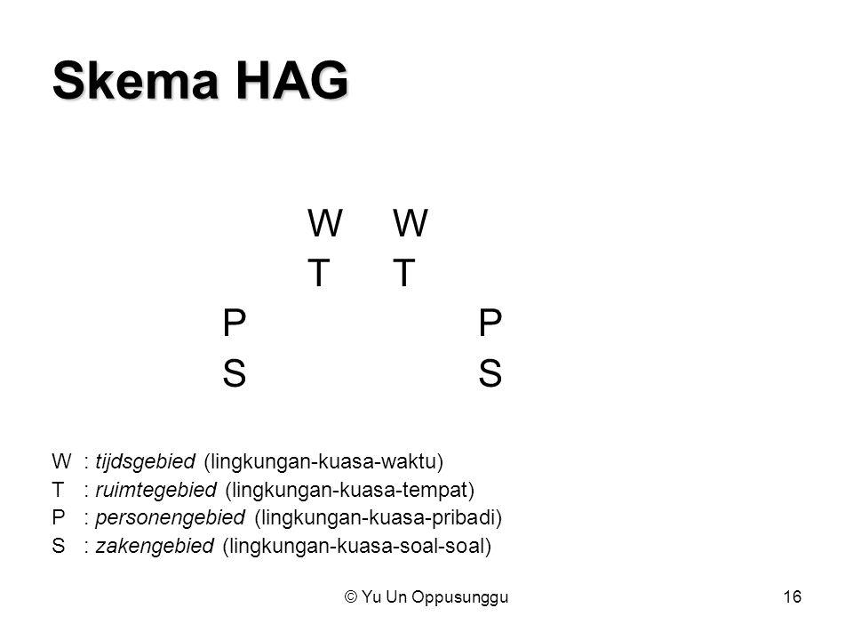 © Yu Un Oppusunggu16 Skema HAG WTPS W: tijdsgebied (lingkungan-kuasa-waktu) T: ruimtegebied (lingkungan-kuasa-tempat) P: personengebied (lingkungan-ku