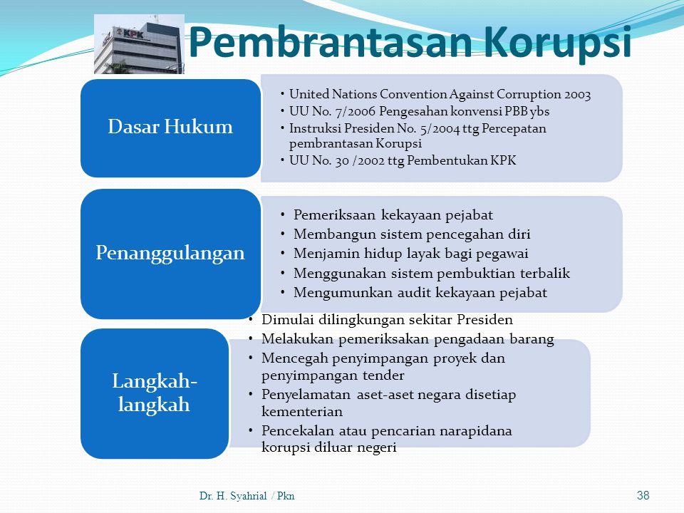 Pembrantasan Korupsi Dr. H. Syahrial / Pkn United Nations Convention Against Corruption 2003 UU No. 7/2006 Pengesahan konvensi PBB ybs Instruksi Presi