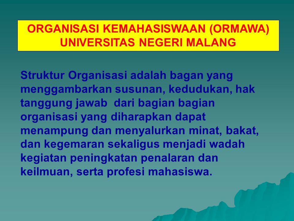 ORGANISASI KEMAHASISWAAN (ORMAWA) UNIVERSITAS NEGERI MALANG Struktur Organisasi adalah bagan yang menggambarkan susunan, kedudukan, hak tanggung jawab