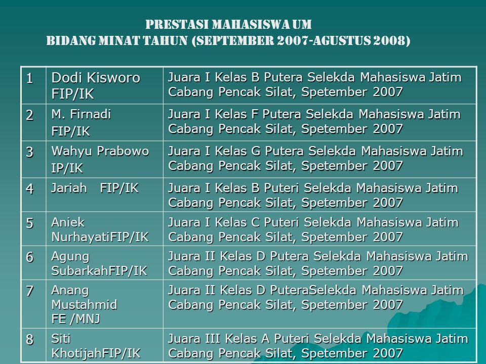 PRESTASI MAHASISWA UM BIDANG MINAT TAHUN (September 2007-Agustus 2008) 1 Dodi Kisworo FIP/IK Juara I Kelas B Putera Selekda Mahasiswa Jatim Cabang Pen