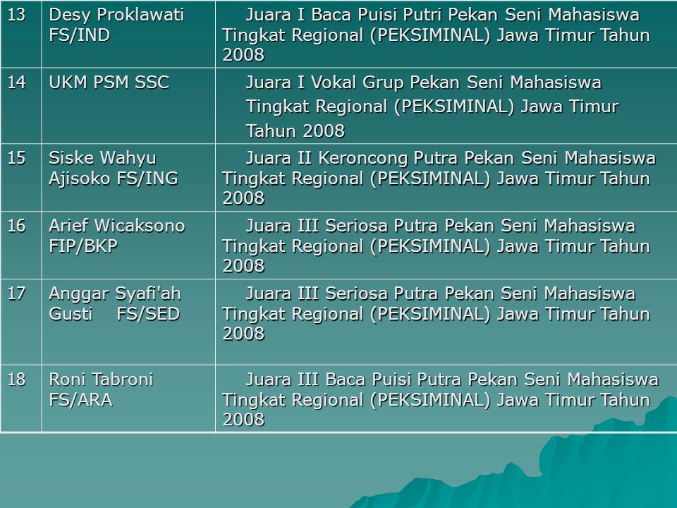 13 Desy Proklawati FS/IND Juara I Baca Puisi Putri Pekan Seni Mahasiswa Tingkat Regional (PEKSIMINAL) Jawa Timur Tahun 2008 Juara I Baca Puisi Putri P