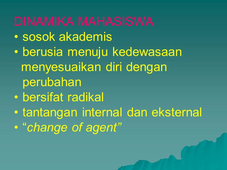 """DINAMIKA MAHASISWA sosok akademis berusia menuju kedewasaan menyesuaikan diri dengan perubahan bersifat radikal tantangan internal dan eksternal """"chan"""
