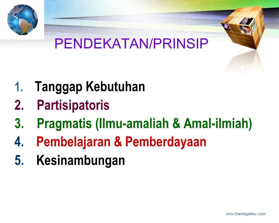 LOGO www.themegallery.com PENDEKATAN/PRINSIP 1. Tanggap Kebutuhan 2. Partisipatoris 3. Pragmatis (Ilmu-amaliah & Amal-ilmiah) 4. Pembelajaran & Pember