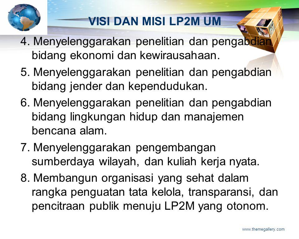 LOGO www.themegallery.com VISI DAN MISI LP2M UM 4.