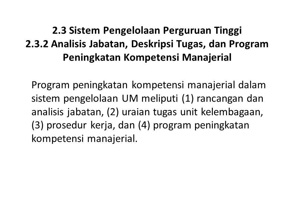 2.3 Sistem Pengelolaan Perguruan Tinggi 2.3.2 Analisis Jabatan, Deskripsi Tugas, dan Program Peningkatan Kompetensi Manajerial Program peningkatan kom
