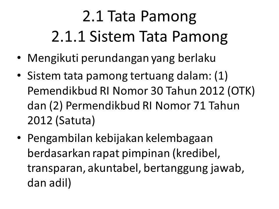 2.1 Tata Pamong 2.1.1 Sistem Tata Pamong Mengikuti perundangan yang berlaku Sistem tata pamong tertuang dalam: (1) Pemendikbud RI Nomor 30 Tahun 2012