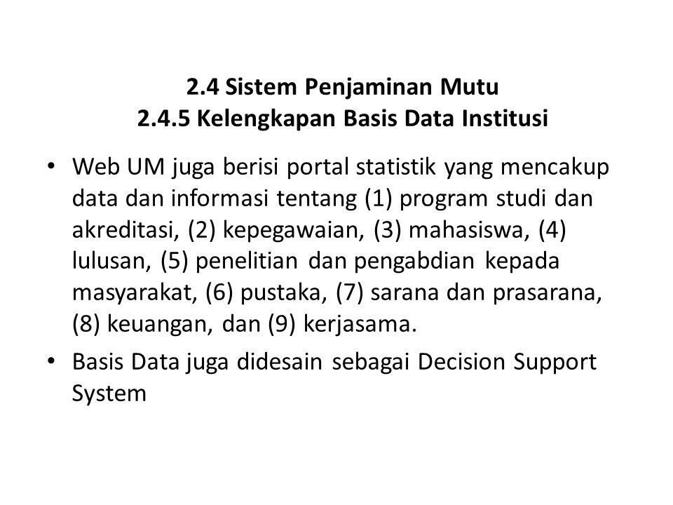 2.4 Sistem Penjaminan Mutu 2.4.5 Kelengkapan Basis Data Institusi Web UM juga berisi portal statistik yang mencakup data dan informasi tentang (1) pro