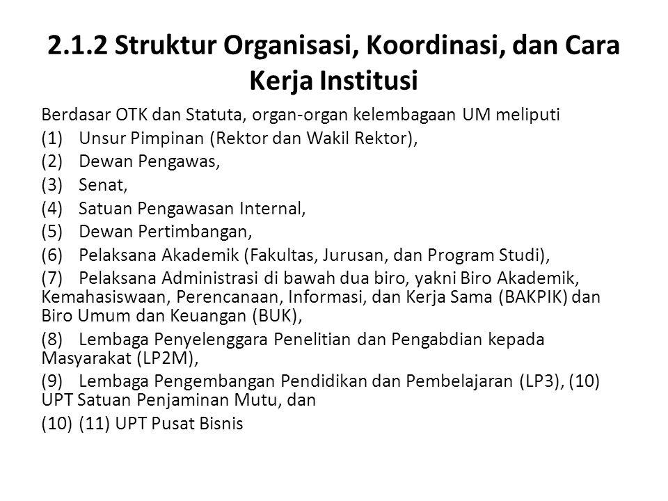 2.1.2 Struktur Organisasi, Koordinasi, dan Cara Kerja Institusi Berdasar OTK dan Statuta, organ-organ kelembagaan UM meliputi (1)Unsur Pimpinan (Rekto