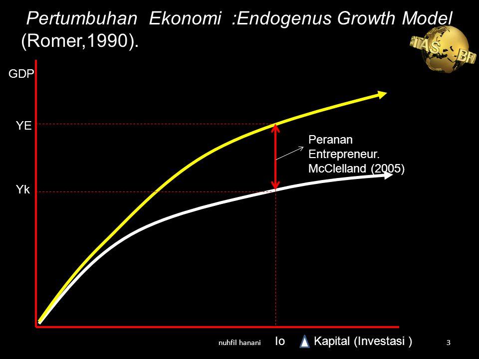 Pertumbuhan Ekonomi :Endogenus Growth Model (Romer,1990).